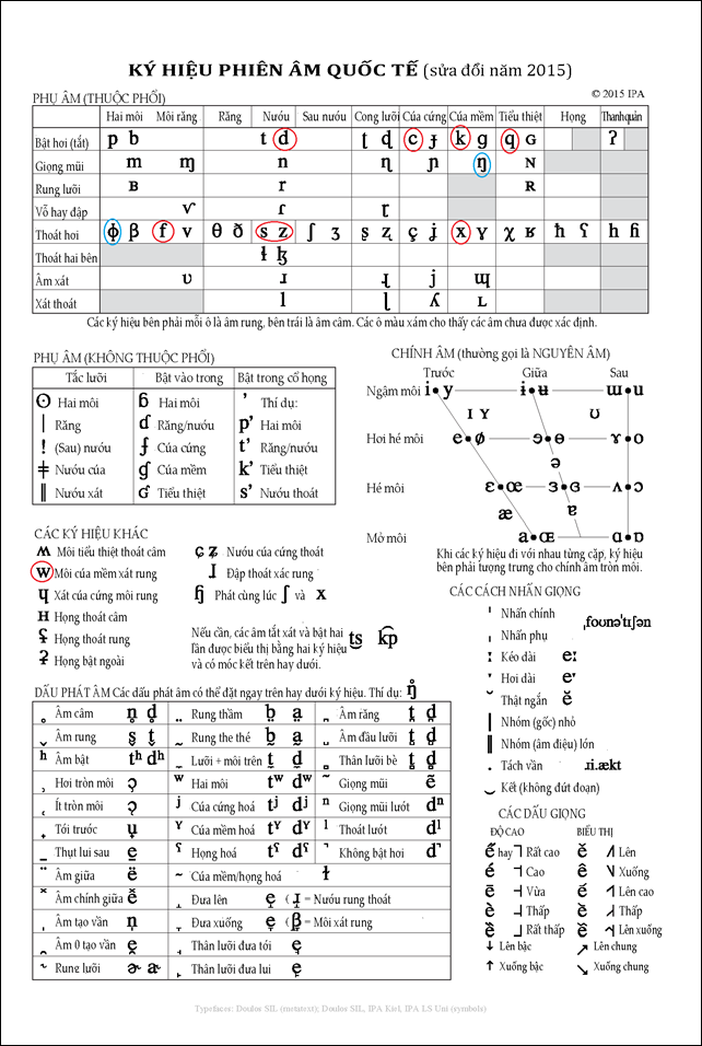 PhoneticsTable-2